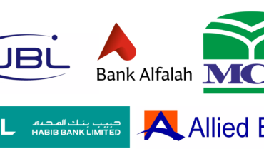 Top 10 Most Profitable Banks Of Pakistan